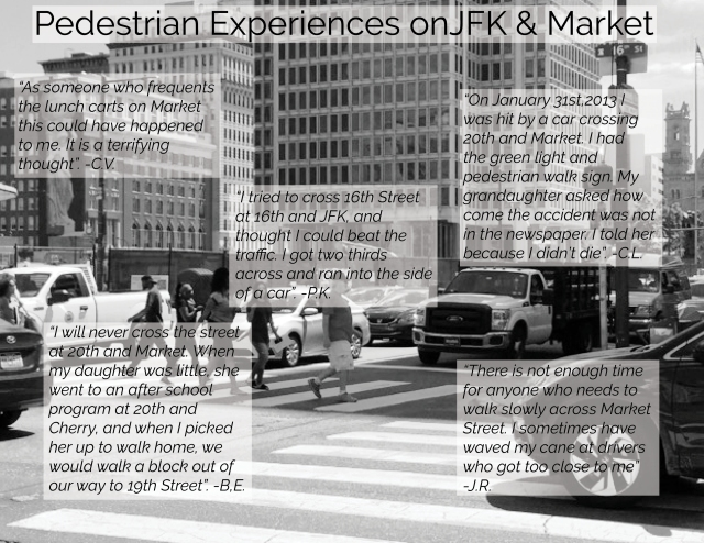 Pedestrian Experiences on JFK and Market.jpg